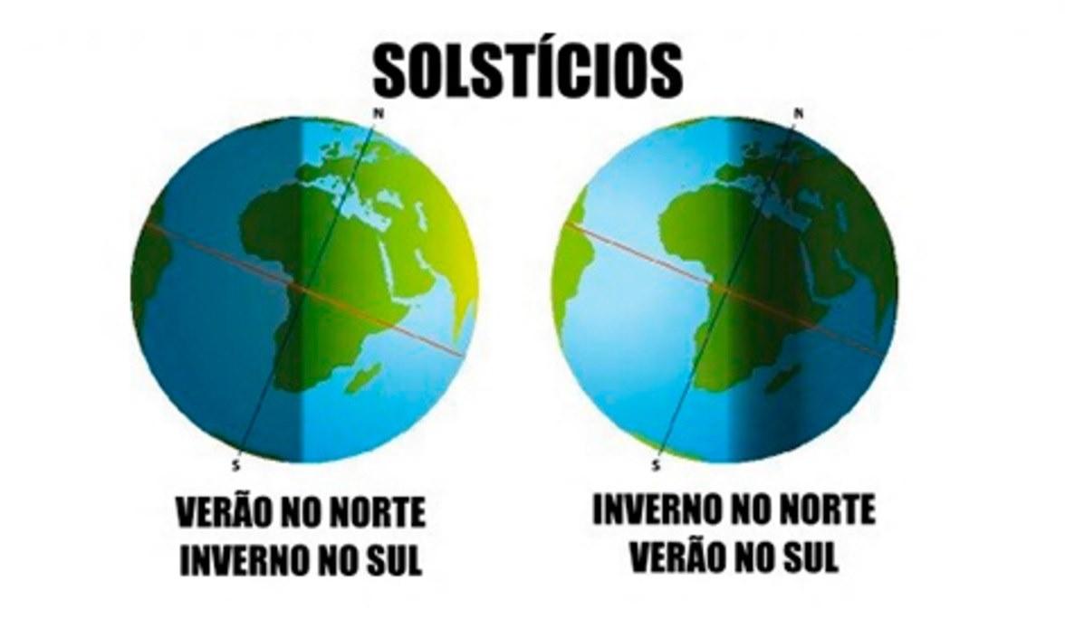 solstícios.jpg (Moderado)